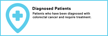 Diagnosed Cancer Patients